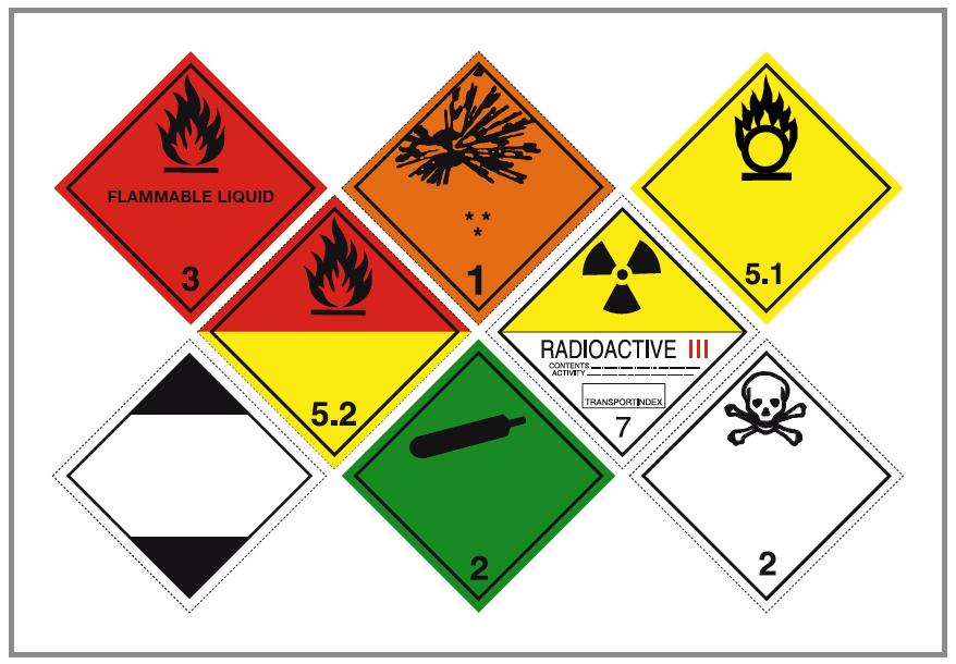 Symboler for Transport med farlig gods ADR
